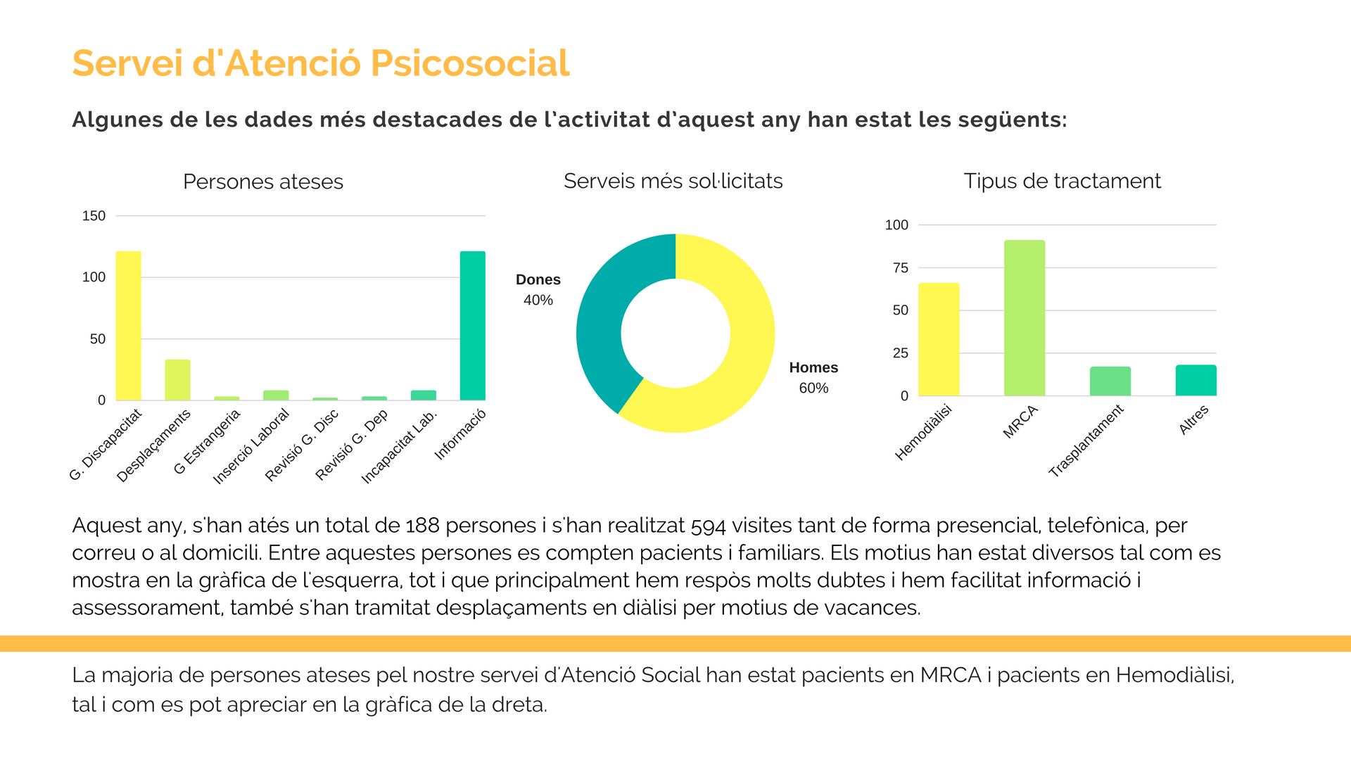 At. PsicoSocial 17 CAT